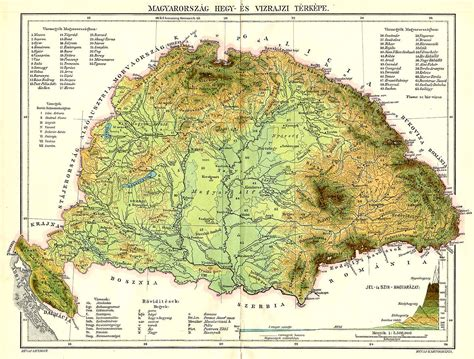 File:Physical map of the Kingdom of Hungary before 1919